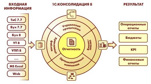 https://www.vdgb.ru/upload/medialibrary/2e1/konsolidatsiya.jpg