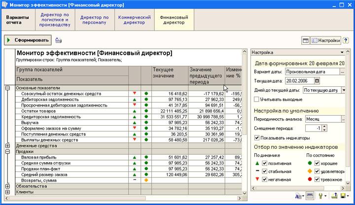 Обучение 1с предприятие 8.2 пошаговое бесплатно онлайн
