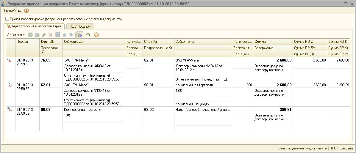 Бухгалтерские проводки агента по агентскому договору усн услуги ведение черной бухгалтерии